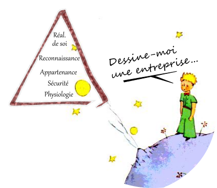dessine moi une entreprise avec la pyramide de maslow